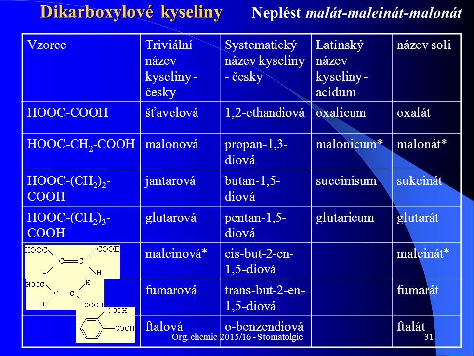 Org. chemie 2015/16 - Stomatolgie31 Dikarboxylové kyseliny VzorecTriviální název kyseliny - česky Systematický název kyseliny - česky Latinský název k