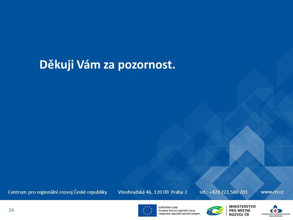 Centrum pro regionální rozvoj České republikyVinohradská 46, 120 00 Praha 2tel.: +420 221 580 201 www.crr.cz Děkuji Vám za pozornost. 24