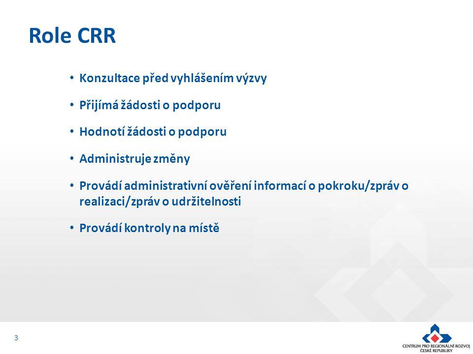 Konzultace před vyhlášením výzvy Přijímá žádosti o podporu Hodnotí žádosti o podporu Administruje změny Provádí administrativní ověření informací o pokroku/zpráv o realizaci/zpráv o udržitelnosti Provádí kontroly na místě Role CRR 3
