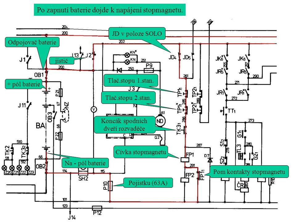 Po zapnutí baterie dojde k napájení stopmagnetu. + pól baterie Odpojovač baterie jistič JD v poloze SOLO Tlač.stopu 1.stan. Tlač.stopu 2.stan. Koncák