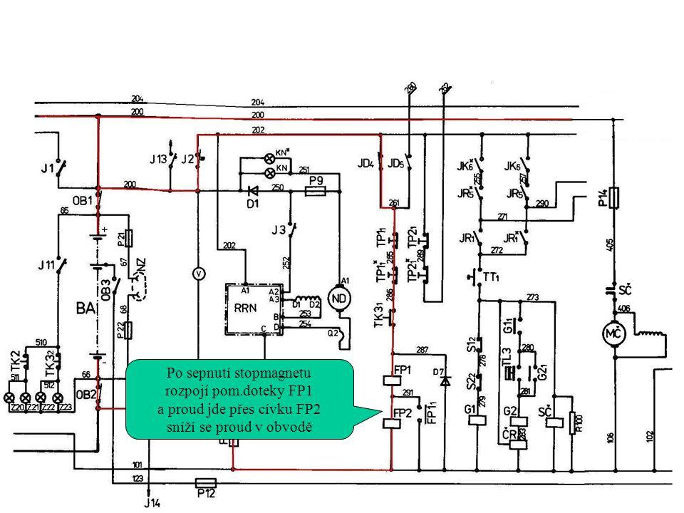 Po sepnutí stopmagnetu rozpojí pom.doteky FP1 a proud jde přes cívku FP2 sníží se proud v obvodě