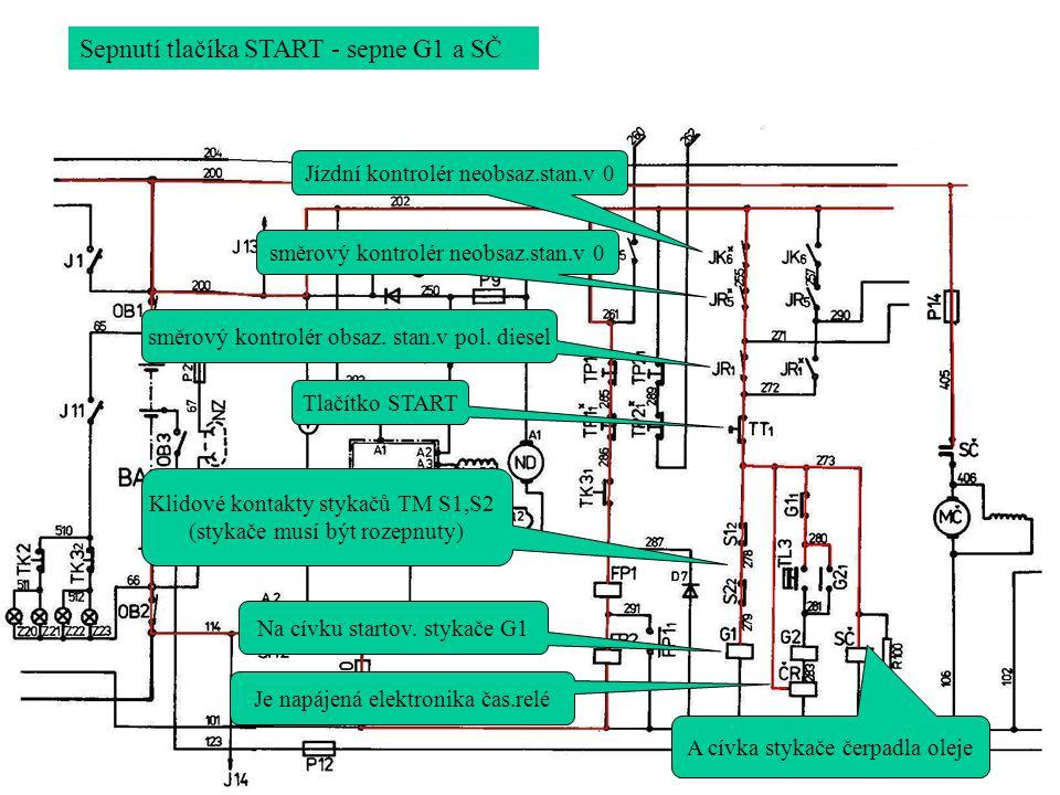 Sepnutí tlačíka START - sepne G1 a SČ Jízdní kontrolér neobsaz.stan.v 0 směrový kontrolér neobsaz.stan.v 0 směrový kontrolér obsaz. stan.v pol. diesel