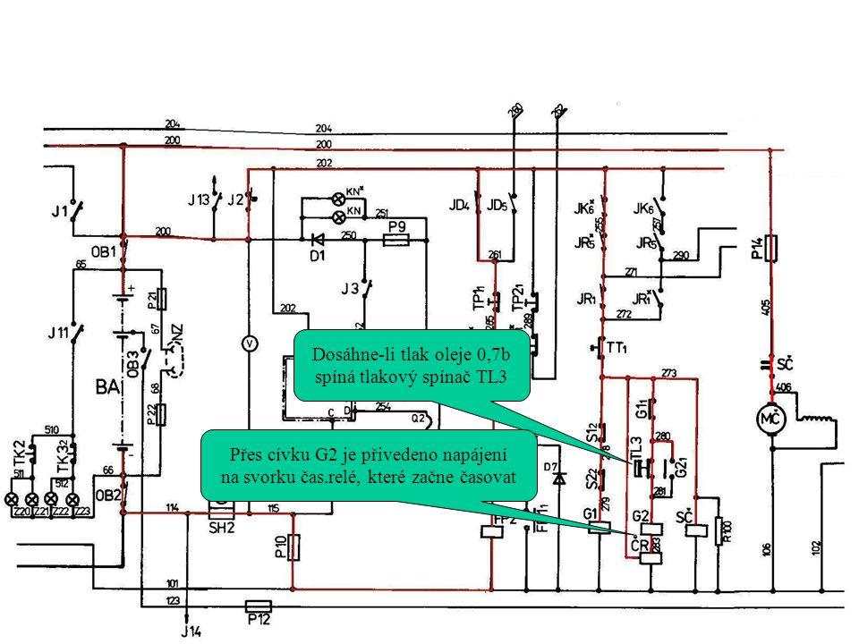Dosáhne-li tlak oleje 0,7b spíná tlakový spínač TL3 Přes cívku G2 je přivedeno napájení na svorku čas.relé, které začne časovat