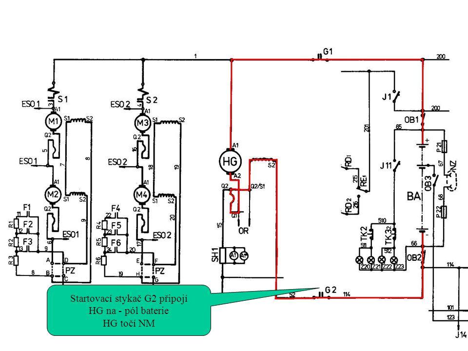 Startovací stykač G2 připojí HG na - pól baterie HG točí NM