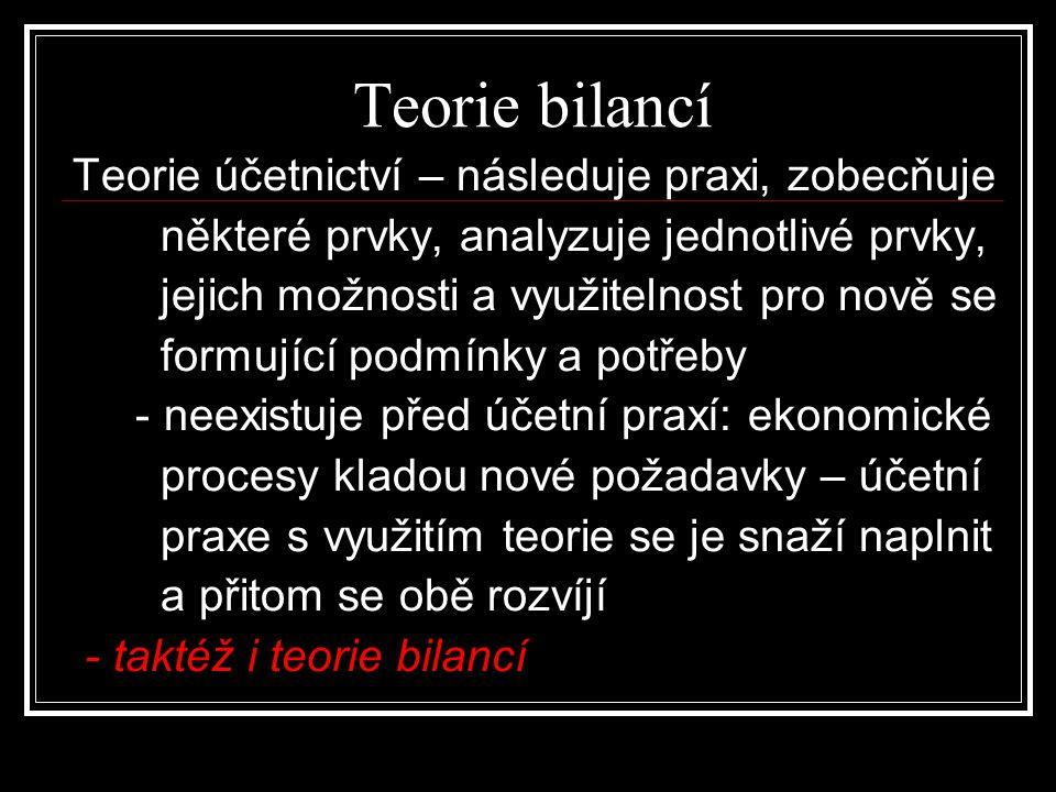 Teorie bilancí - jako samostatné teoretické úvahy, vedle praktického řešení - se objevují na přelomu 19.