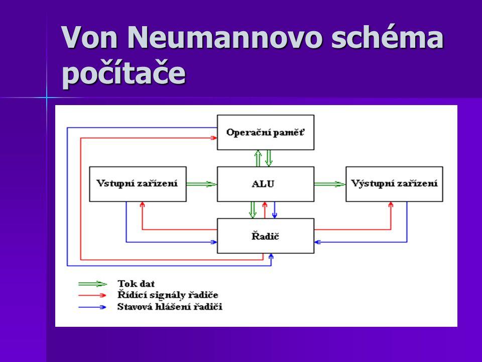 Von Neumannovo schéma počítače