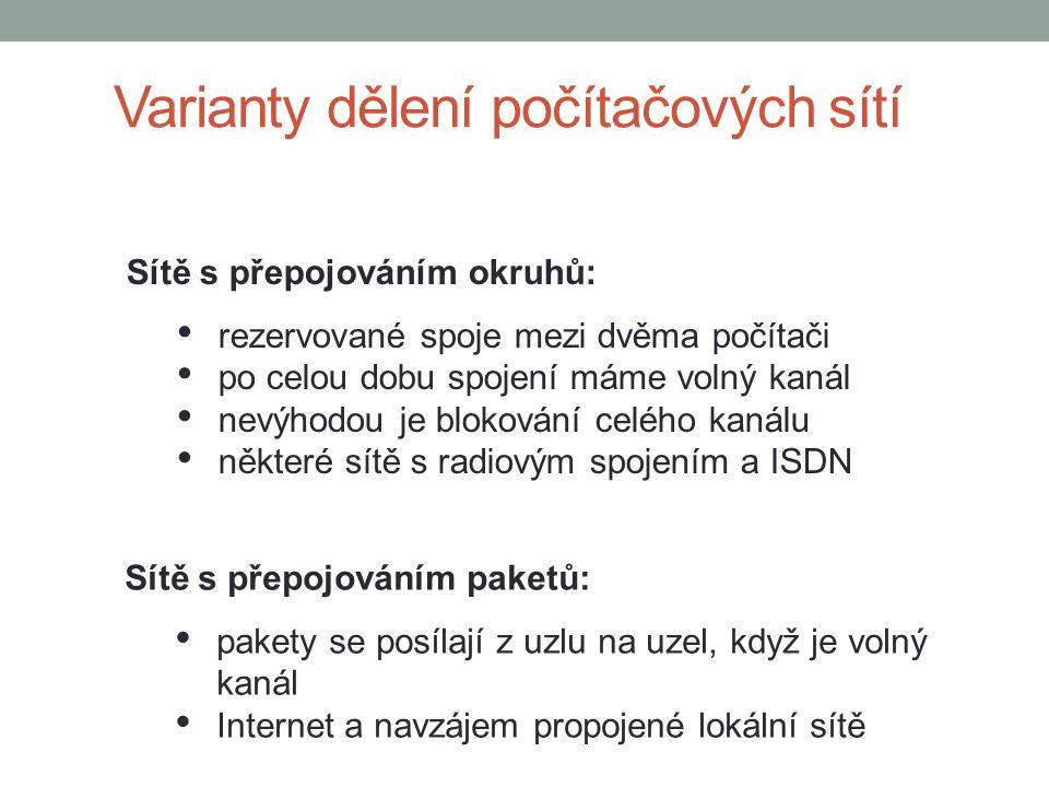 Varianty dělení počítačových sítí Sítě s přepojováním okruhů: rezervované spoje mezi dvěma počítači po celou dobu spojení máme volný kanál nevýhodou j