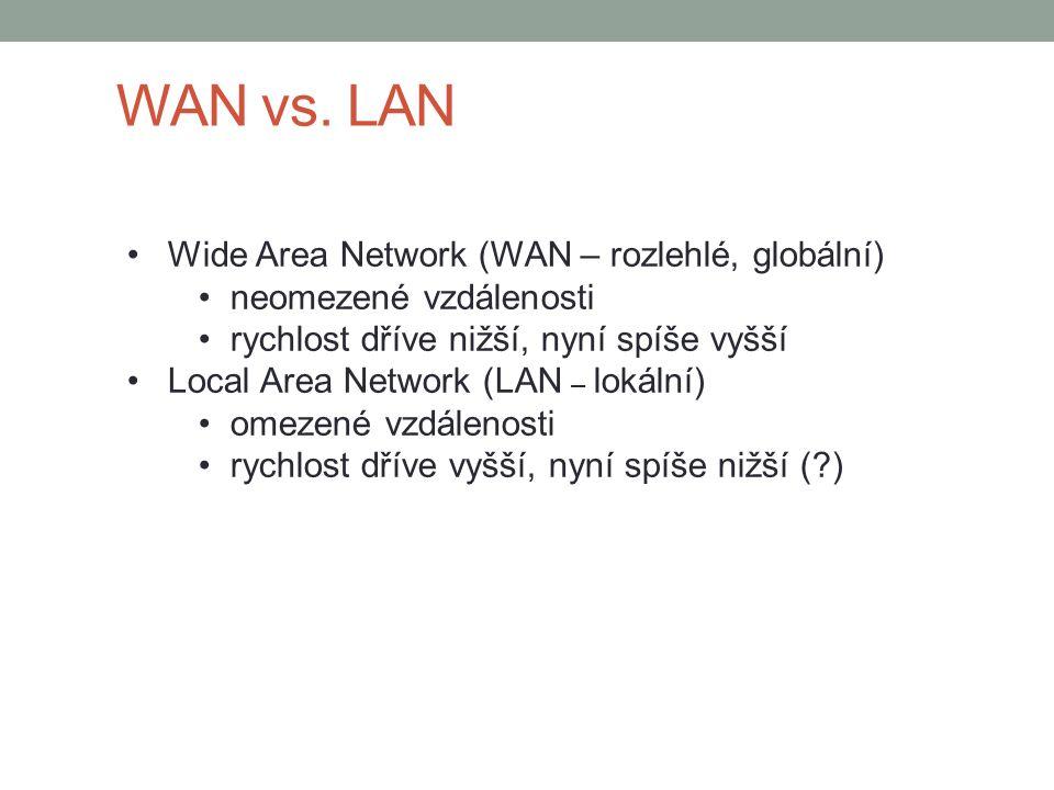 Wide Area Network (WAN – rozlehlé, globální) neomezené vzdálenosti rychlost dříve nižší, nyní spíše vyšší Local Area Network (LAN – lokální) omezené v