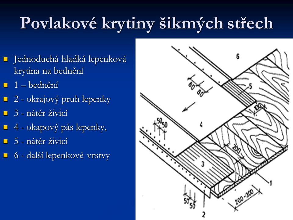 Povlakové krytiny šikmých střech Jednoduchá hladká lepenková krytina na bednění Jednoduchá hladká lepenková krytina na bednění 1 – bednění 1 – bednění