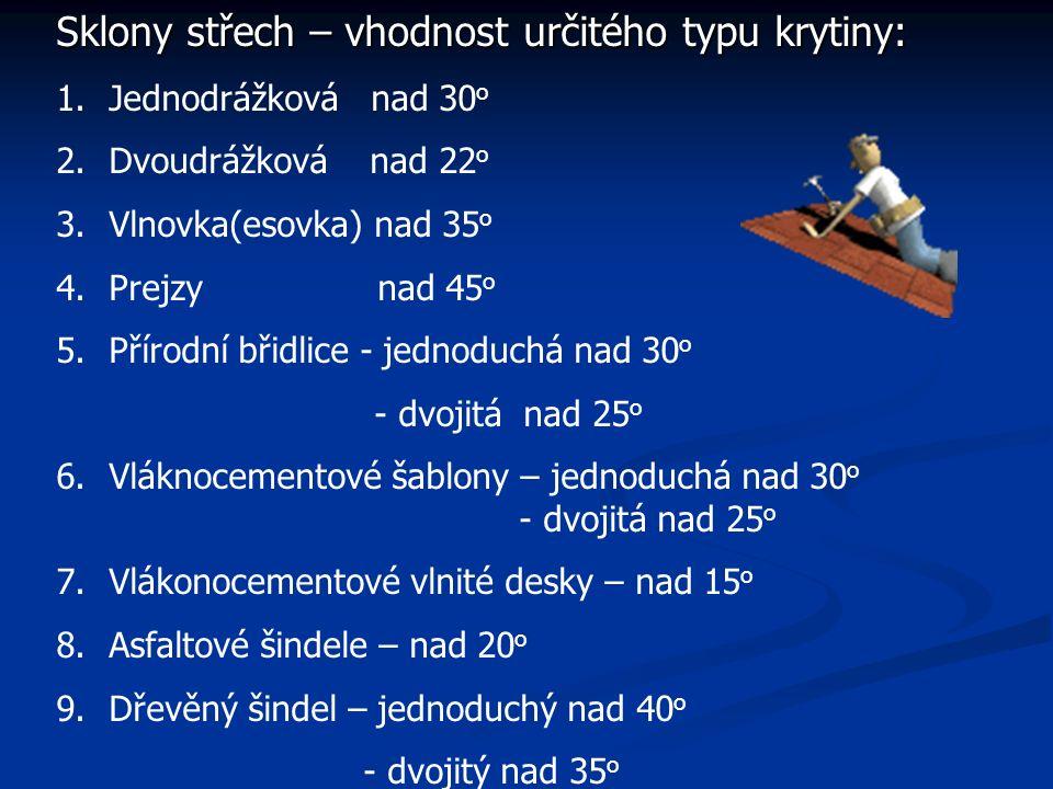 Sklony střech – vhodnost určitého typu krytiny: 1.Jednodrážková nad 30 o 2.Dvoudrážková nad 22 o 3.Vlnovka(esovka) nad 35 o 4.Prejzy nad 45 o 5.Přírod