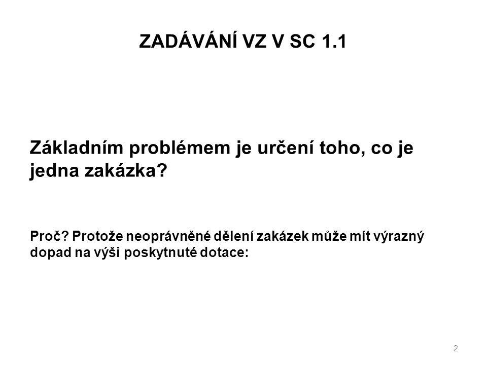 ZADÁVÁNÍ VZ V SC 1.1 2 Základním problémem je určení toho, co je jedna zakázka.