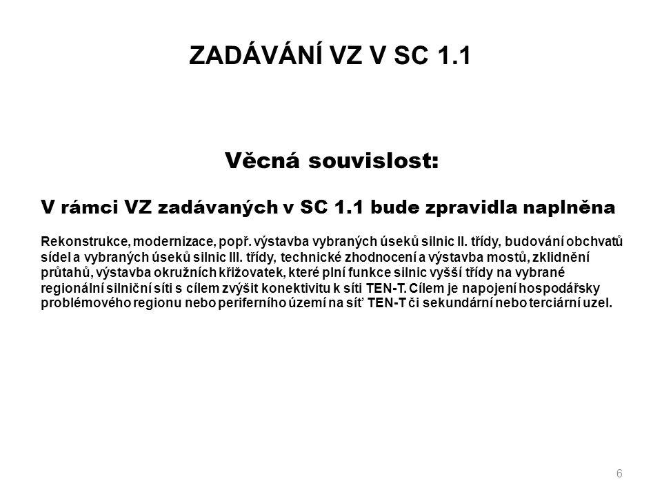 ZADÁVÁNÍ VZ V SC 1.1 DĚKUJI VÁM ZA POZORNOST Mgr.