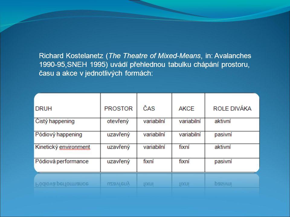 Richard Kostelanetz (The Theatre of Mixed-Means, in: Avalanches 1990-95,SNEH 1995) uvádí přehlednou tabulku chápání prostoru, času a akce v jednotlivých formách:
