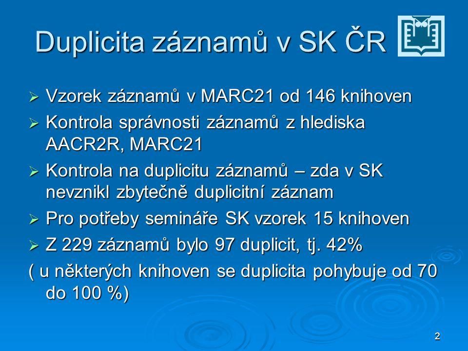 2 Duplicita záznamů v SK ČR  Vzorek záznamů v MARC21 od 146 knihoven  Kontrola správnosti záznamů z hlediska AACR2R, MARC21  Kontrola na duplicitu záznamů – zda v SK nevznikl zbytečně duplicitní záznam  Pro potřeby semináře SK vzorek 15 knihoven  Z 229 záznamů bylo 97 duplicit, tj.