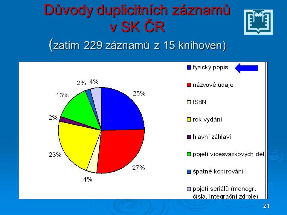 21 Důvody duplicitních záznamů v SK ČR ( zatím 229 záznamů z 15 knihoven)