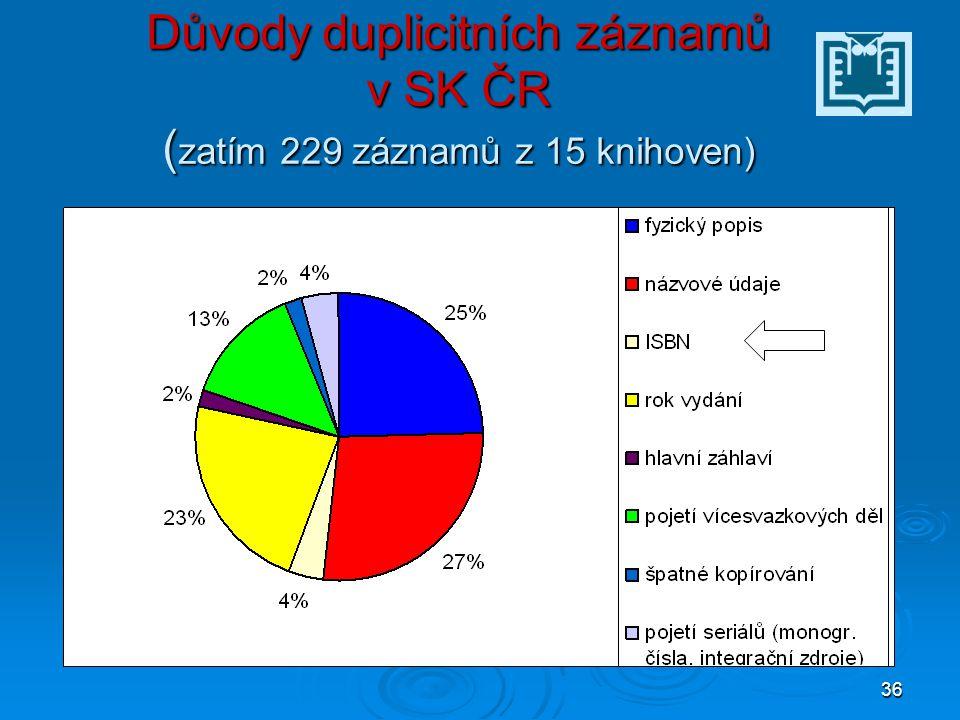 36 Důvody duplicitních záznamů v SK ČR ( zatím 229 záznamů z 15 knihoven)