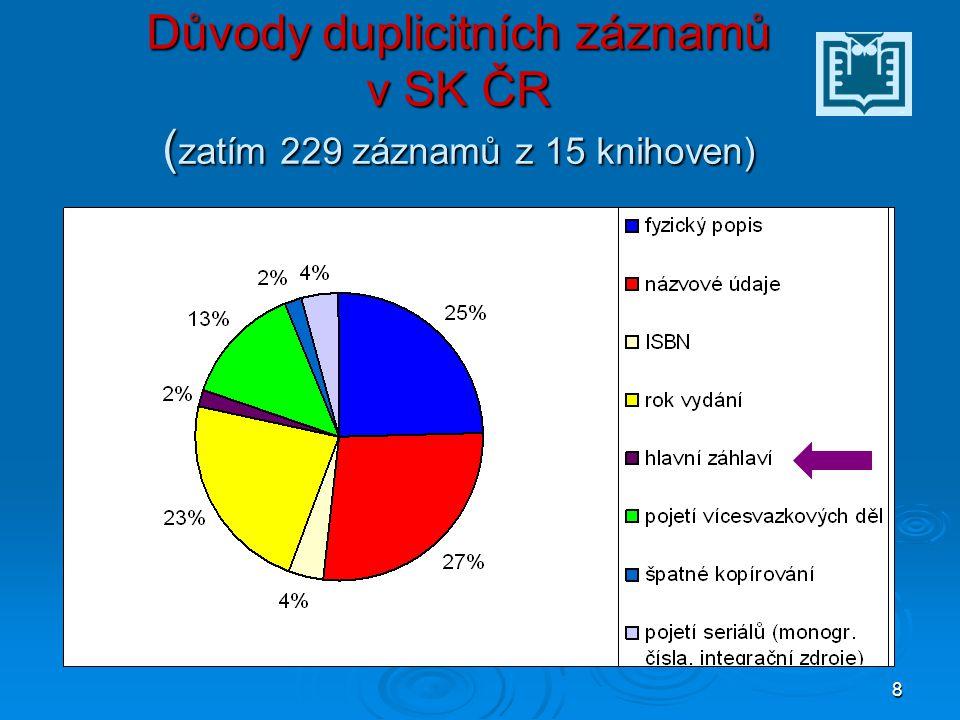 8 Důvody duplicitních záznamů v SK ČR ( zatím 229 záznamů z 15 knihoven)