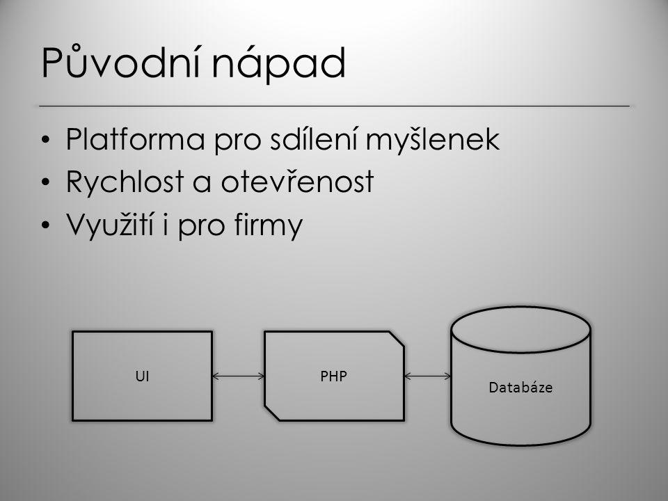 Původní nápad Platforma pro sdílení myšlenek Rychlost a otevřenost Využití i pro firmy Databáze PHPUI