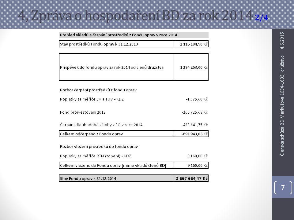 4, Zpráva o hospodaření BD za rok 2014 2/4 4.6.2015 7 Členská schůze BD Markušova 1634-1635, družstvo