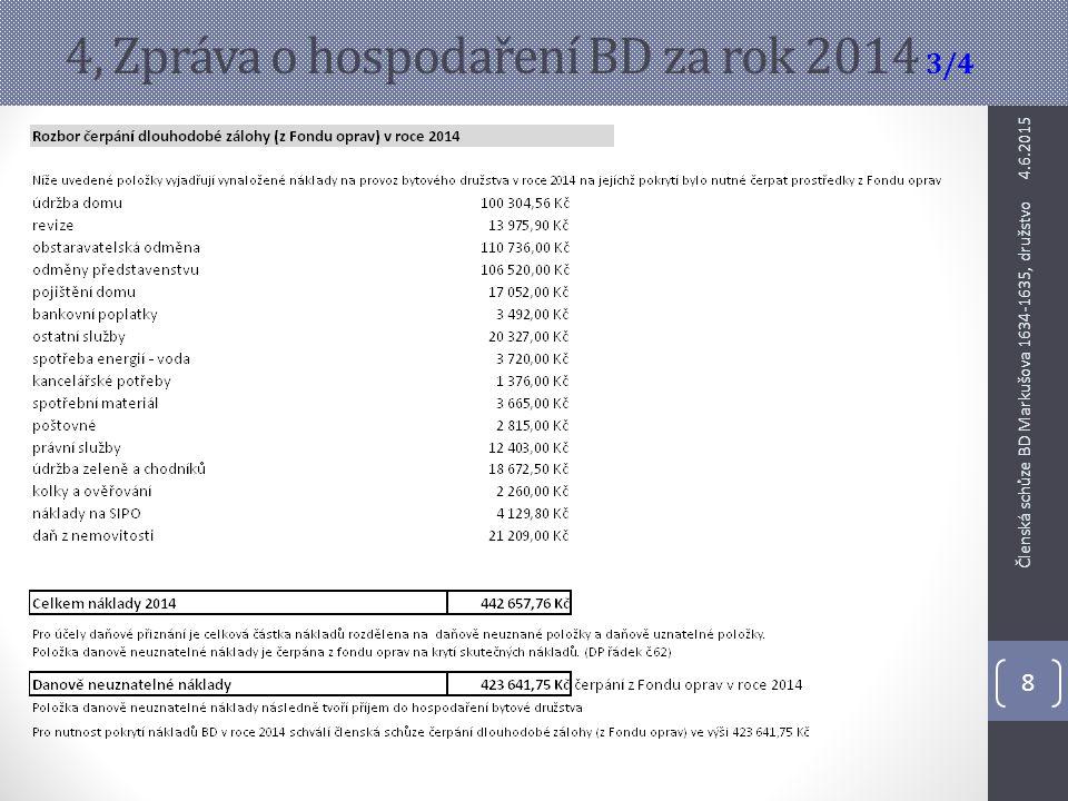 4, Zpráva o hospodaření BD za rok 2014 3/4 4.6.2015 8 Členská schůze BD Markušova 1634-1635, družstvo