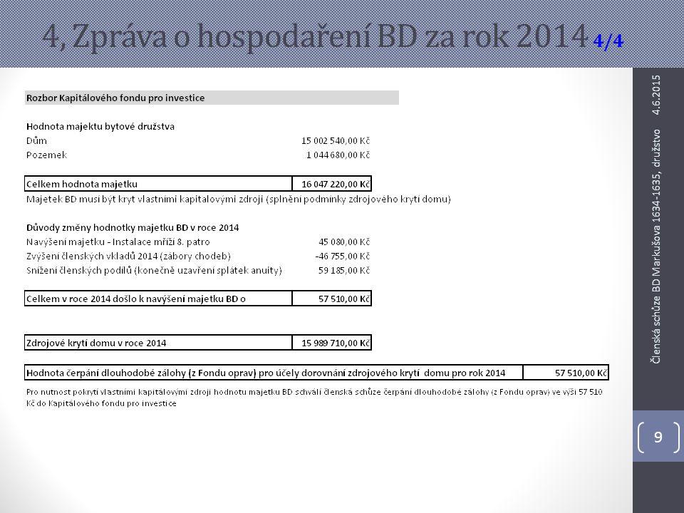 4, Zpráva o hospodaření BD za rok 2014 4/4 4.6.2015 9 Členská schůze BD Markušova 1634-1635, družstvo