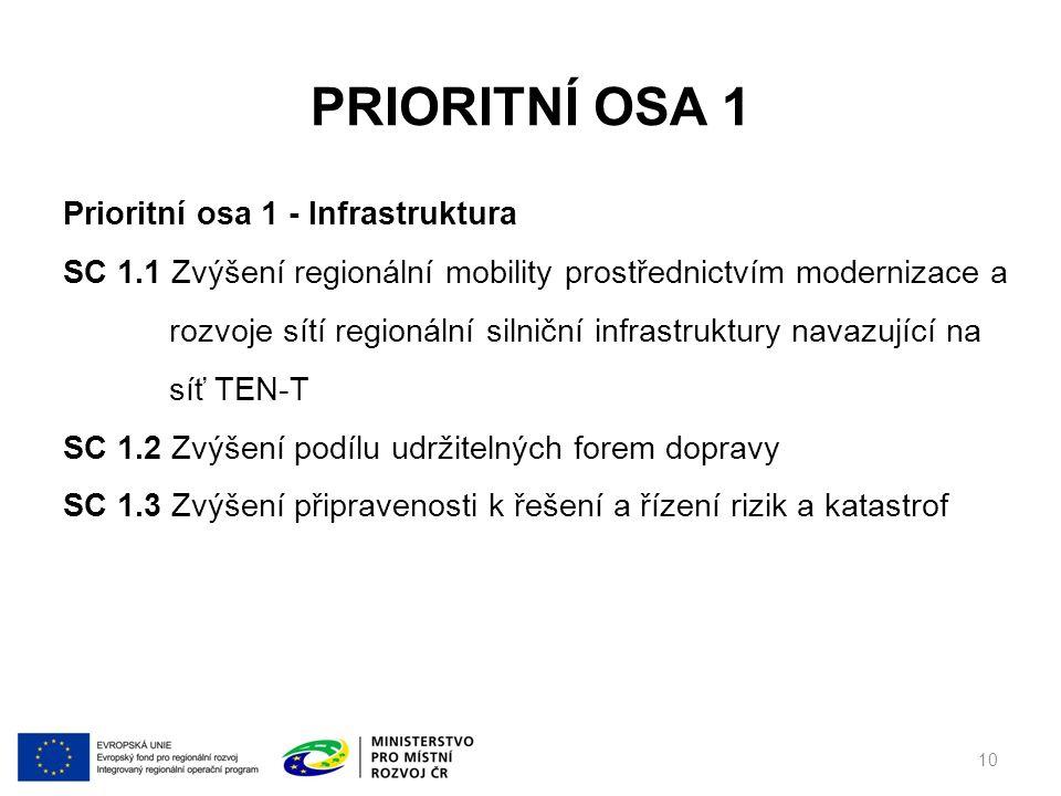 PRIORITNÍ OSA 1 10 Prioritní osa 1 - Infrastruktura SC 1.1 Zvýšení regionální mobility prostřednictvím modernizace a rozvoje sítí regionální silniční