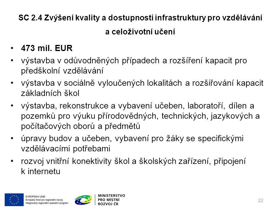 473 mil. EUR výstavba v odůvodněných případech a rozšíření kapacit pro předškolní vzdělávání výstavba v sociálně vyloučených lokalitách a rozšiřování