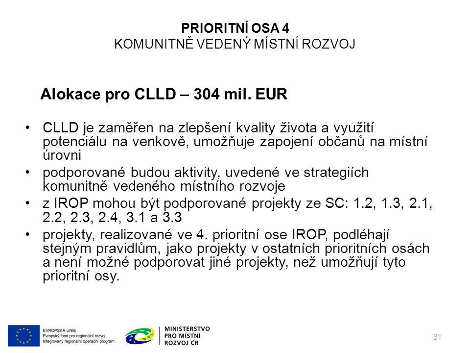 PRIORITNÍ OSA 4 KOMUNITNĚ VEDENÝ MÍSTNÍ ROZVOJ Alokace pro CLLD – 304 mil. EUR CLLD je zaměřen na zlepšení kvality života a využití potenciálu na venk