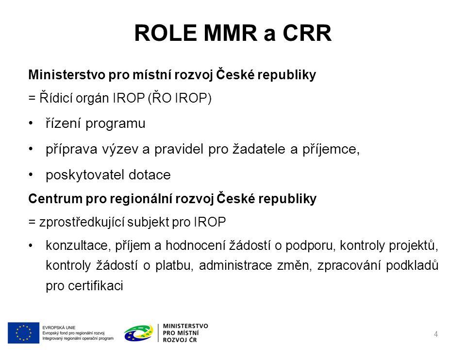 ROLE MMR a CRR Ministerstvo pro místní rozvoj České republiky = Řídicí orgán IROP (ŘO IROP) řízení programu příprava výzev a pravidel pro žadatele a p