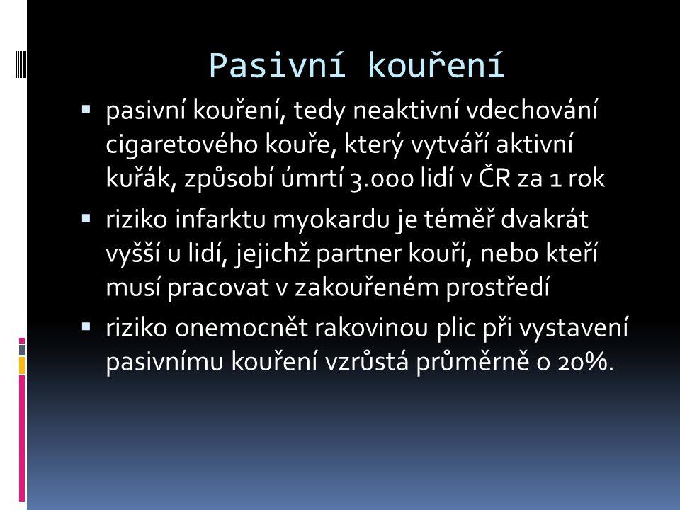 Pasivní kouření  pasivní kouření, tedy neaktivní vdechování cigaretového kouře, který vytváří aktivní kuřák, způsobí úmrtí 3.000 lidí v ČR za 1 rok 