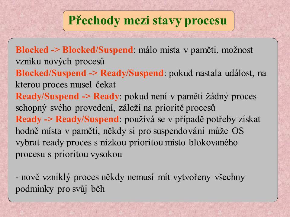 Přechody mezi stavy procesu Blocked -> Blocked/Suspend: málo místa v paměti, možnost vzniku nových procesů Blocked/Suspend -> Ready/Suspend: pokud nastala událost, na kterou proces musel čekat Ready/Suspend -> Ready: pokud není v paměti žádný proces schopný svého provedení, záleží na prioritě procesů Ready -> Ready/Suspend: používá se v případě potřeby získat hodně místa v paměti, někdy si pro suspendování může OS vybrat ready proces s nízkou prioritou místo blokovaného procesu s prioritou vysokou - nově vzniklý proces někdy nemusí mít vytvořeny všechny podmínky pro svůj běh
