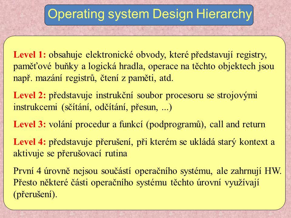 Operating system Design Hierarchy Level 1: obsahuje elektronické obvody, které představují registry, paměťové buňky a logická hradla, operace na těcht