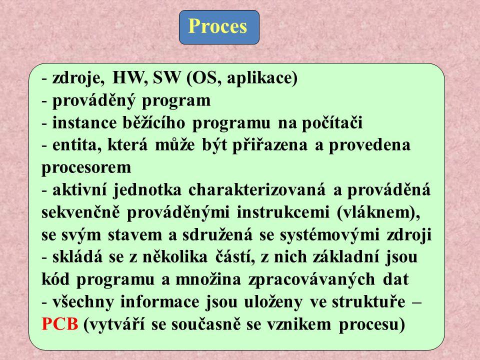 - zdroje, HW, SW (OS, aplikace) - prováděný program - instance běžícího programu na počítači - entita, která může být přiřazena a provedena procesorem - aktivní jednotka charakterizovaná a prováděná sekvenčně prováděnými instrukcemi (vláknem), se svým stavem a sdružená se systémovými zdroji - skládá se z několika částí, z nich základní jsou kód programu a množina zpracovávaných dat - všechny informace jsou uloženy ve struktuře – PCB (vytváří se současně se vznikem procesu) Proces