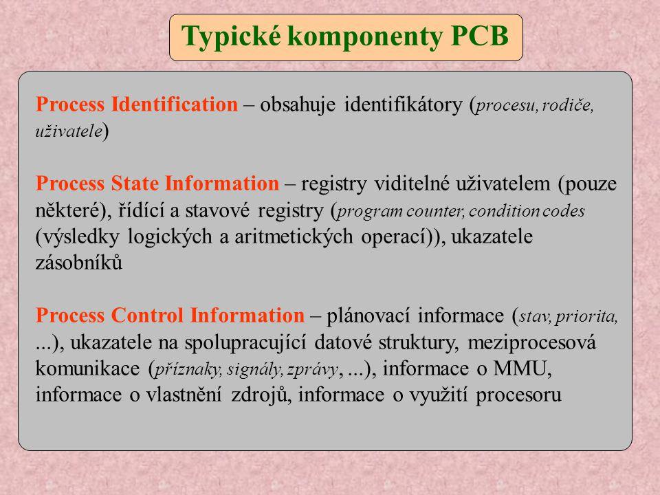Typické komponenty PCB Process Identification – obsahuje identifikátory ( procesu, rodiče, uživatele ) Process State Information – registry viditelné