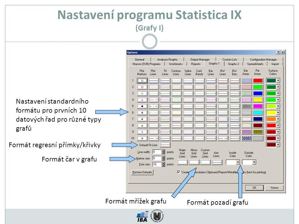Nastavení programu Statistica IX (Grafy I) Nastavení standardního formátu pro prvních 10 datových řad pro různé typy grafů Formát regresní přímky/křivky Formát čar v grafu Formát mřížek grafu Formát pozadí grafu