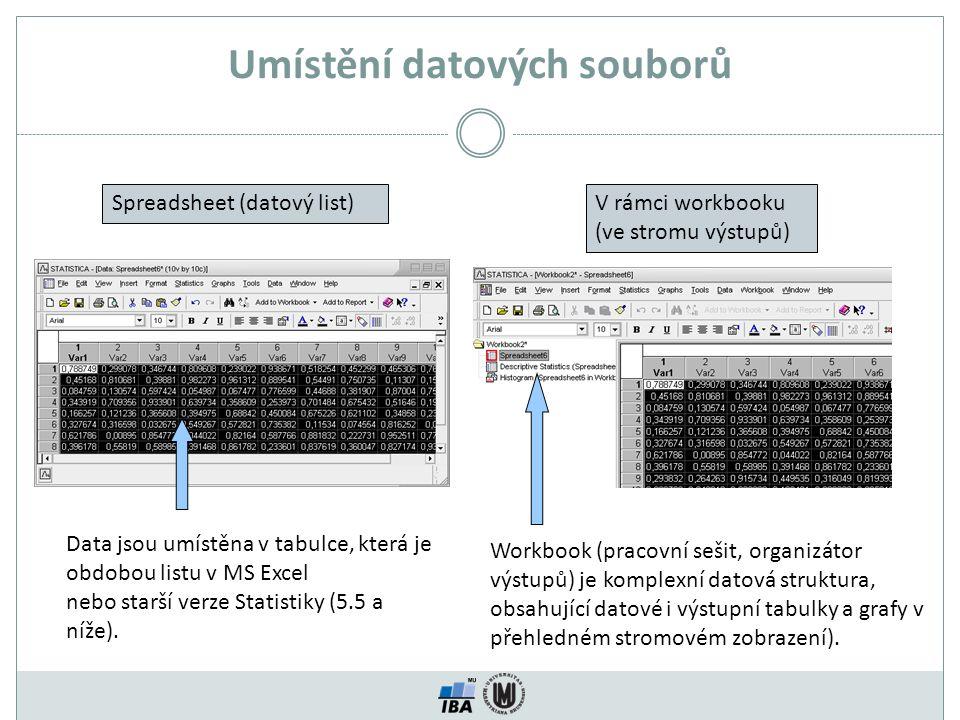 Vzorce v programu Statistica Vzorec je vždy uvozen =, poté následuje zápis vzorce Na základě vzorce je vždy přepočítán celý sloupec (proměnná) Funkce lze vybírat ze seznamu, k dispozici je i nápověda tvorby funkcí Na proměnné je odkazováno pomocí stylu vX (v1 např.), kde v je variable a X číslo sloupce (proměnné) – např.