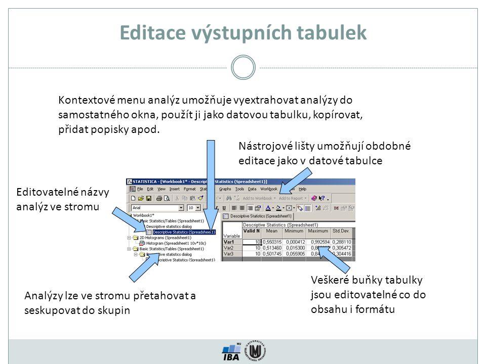 Editace výstupních tabulek Editovatelné názvy analýz ve stromu Veškeré buňky tabulky jsou editovatelné co do obsahu i formátu Analýzy lze ve stromu přetahovat a seskupovat do skupin Kontextové menu analýz umožňuje vyextrahovat analýzy do samostatného okna, použít ji jako datovou tabulku, kopírovat, přidat popisky apod.