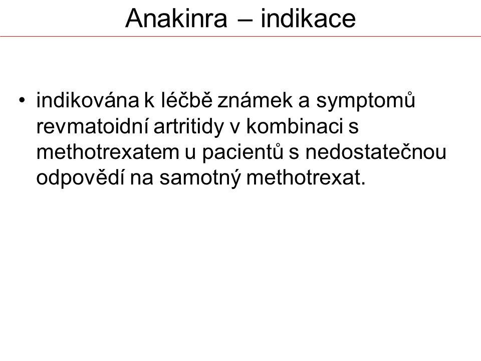 Anakinra – indikace indikována k léčbě známek a symptomů revmatoidní artritidy v kombinaci s methotrexatem u pacientů s nedostatečnou odpovědí na samo