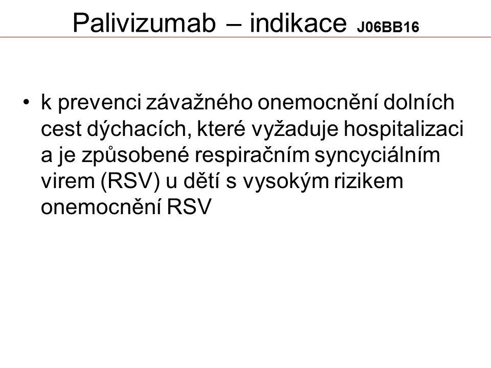 Palivizumab – indikace J06BB16 k prevenci závažného onemocnění dolních cest dýchacích, které vyžaduje hospitalizaci a je způsobené respiračním syncyci