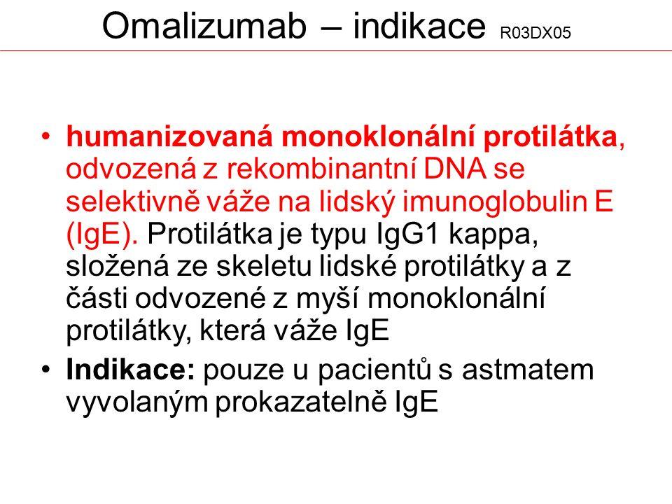 humanizovaná monoklonální protilátka, odvozená z rekombinantní DNA se selektivně váže na lidský imunoglobulin E (IgE). Protilátka je typu IgG1 kappa,