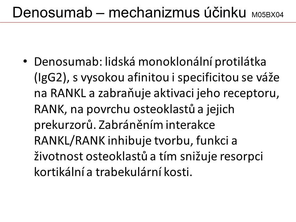 Denosumab – mechanizmus účinku M05BX04 Denosumab: lidská monoklonální protilátka (IgG2), s vysokou afinitou i specificitou se váže na RANKL a zabraňuj
