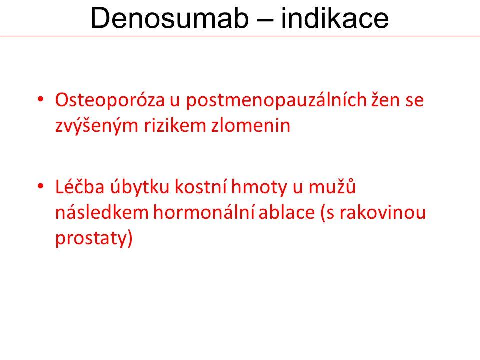 Denosumab – indikace Osteoporóza u postmenopauzálních žen se zvýšeným rizikem zlomenin Léčba úbytku kostní hmoty u mužů následkem hormonální ablace (s