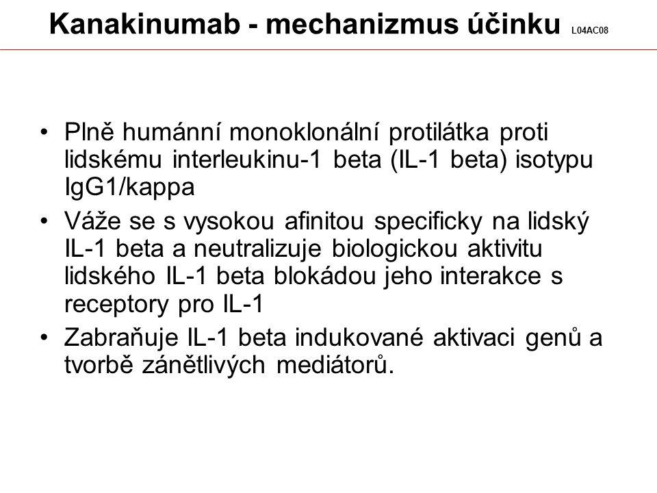 Kanakinumab - mechanizmus účinku L04AC08 Plně humánní monoklonální protilátka proti lidskému interleukinu-1 beta (IL-1 beta) isotypu IgG1/kappa Váže s
