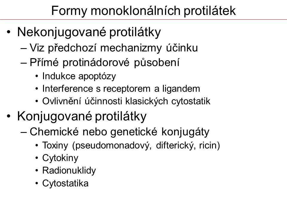 Formy monoklonálních protilátek Nekonjugované protilátky –Viz předchozí mechanizmy účinku –Přímé protinádorové působení Indukce apoptózy Interference