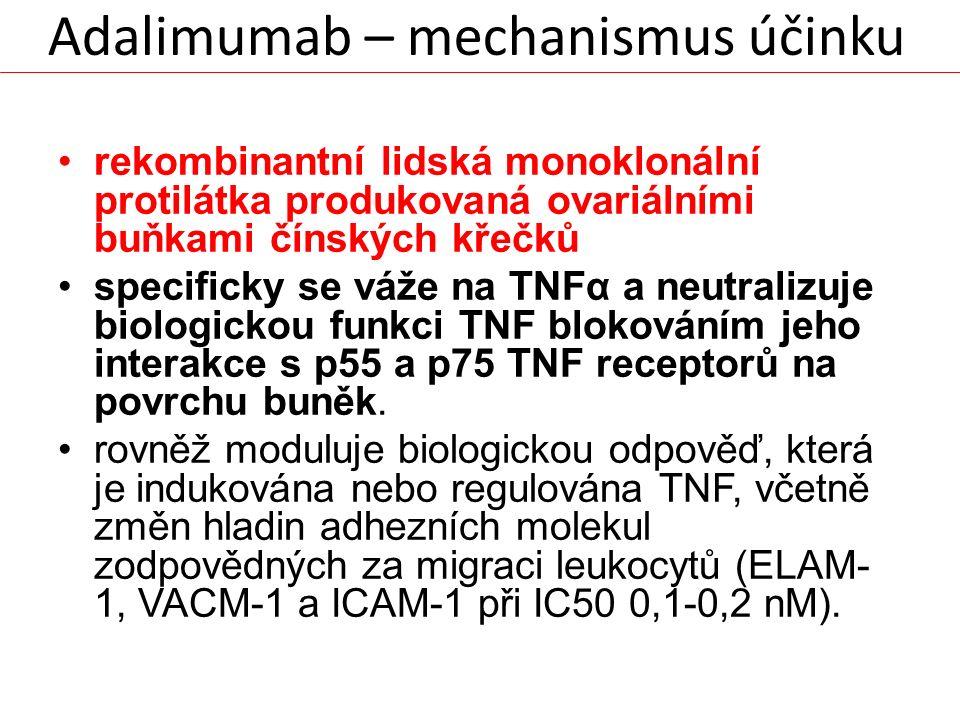 Adalimumab – mechanismus účinku rekombinantní lidská monoklonální protilátka produkovaná ovariálními buňkami čínských křečků specificky se váže na TNF