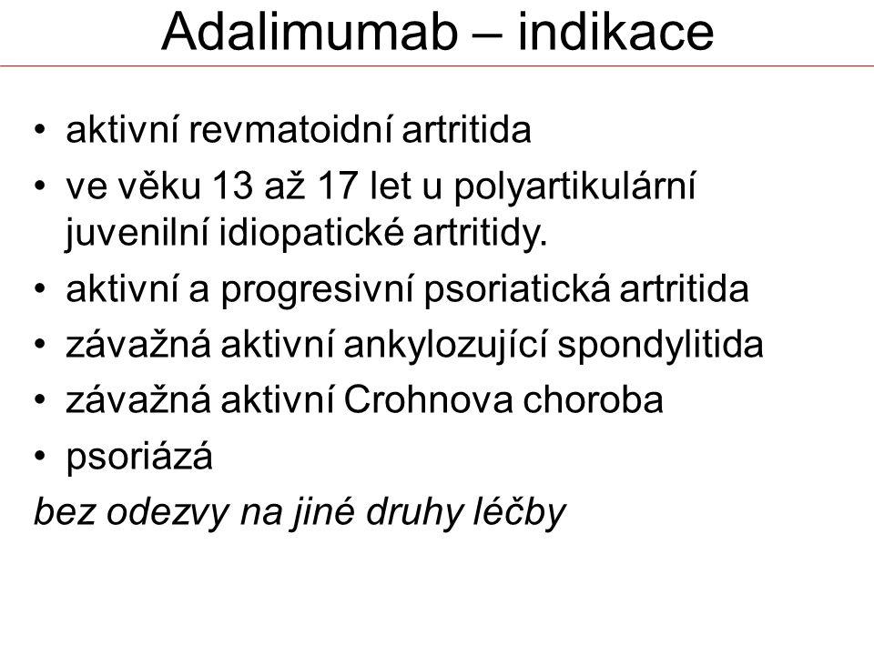 Adalimumab – indikace aktivní revmatoidní artritida ve věku 13 až 17 let u polyartikulární juvenilní idiopatické artritidy. aktivní a progresivní psor