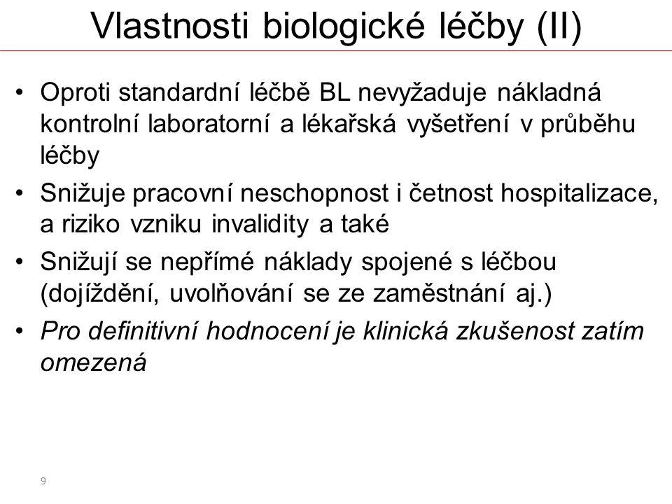 9 Vlastnosti biologické léčby (II) Oproti standardní léčbě BL nevyžaduje nákladná kontrolní laboratorní a lékařská vyšetření v průběhu léčby Snižuje p