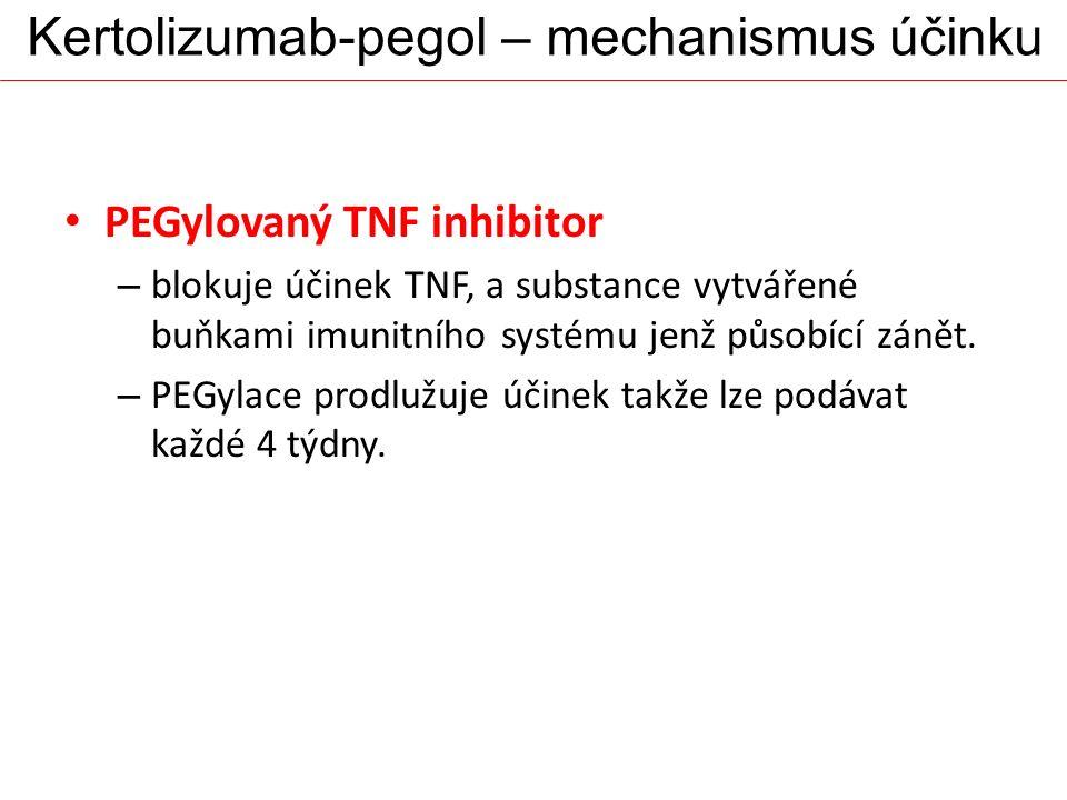 PEGylovaný TNF inhibitor – blokuje účinek TNF, a substance vytvářené buňkami imunitního systému jenž působící zánět. – PEGylace prodlužuje účinek takž