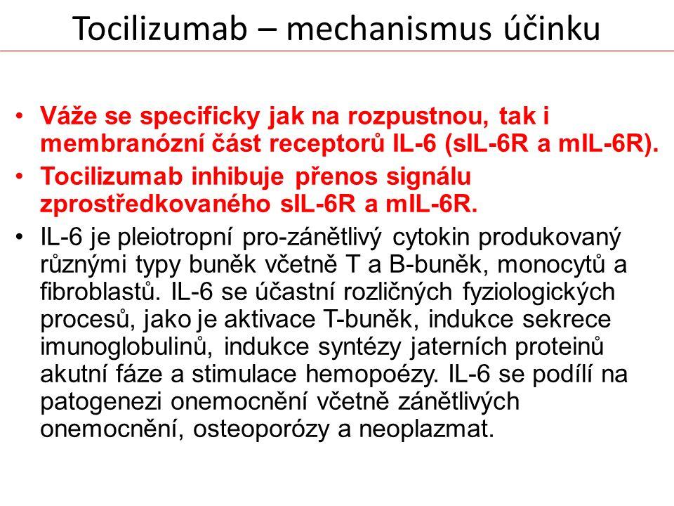 Tocilizumab – mechanismus účinku Váže se specificky jak na rozpustnou, tak i membranózní část receptorů IL-6 (sIL-6R a mIL-6R). Tocilizumab inhibuje p