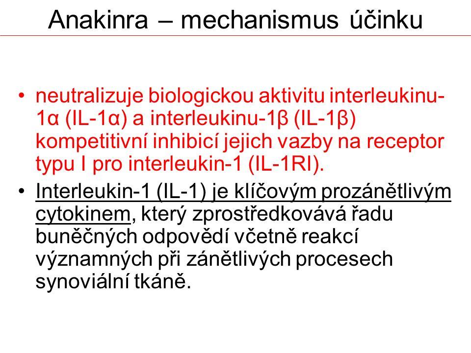 Anakinra – mechanismus účinku neutralizuje biologickou aktivitu interleukinu- 1α (IL-1α) a interleukinu-1β (IL-1β) kompetitivní inhibicí jejich vazby